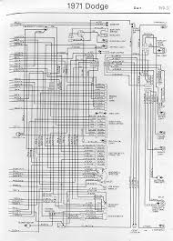 73 plymouth road runner wiring diagram complete wiring diagrams \u2022 Chevy 350 Starter Wiring Diagram 1973 plymouth wiring diagram data circuit diagram u2022 rh labloom co 73 plymouth duster 72 plymouth gtx