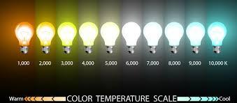 colortemperaturescalejpg light bulb colors m78