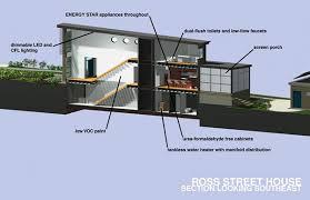 Passive Solar Home Design Conserves Energy Exudes StyleSolar Home Designs