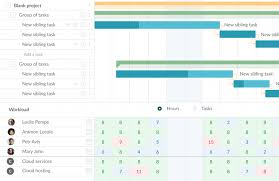 Gantt Chart In Asana Top 5 Software Alternatives To Asana Ganttpro