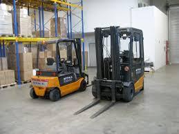 File Forklift Jpeg Wikimedia Commons