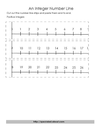 Cheat Sheet for Positive and Negative Numbers | Number, Negative ...