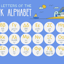 The british version is given only where it is very different. Learn The Greek Alphabet With These Helpful Tips