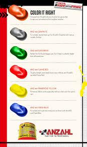 Anzahl Urethane Paint Color Chart Anzahl Paint Color Chart Philippines Best Picture Of Chart