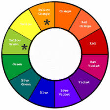 Brown Color Chart Wheel 80 Interpretive Colour Wheel Tertiary Colours Template