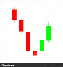 Inverted Hammer Candlestick Chart Pattern Candle Stick Graph