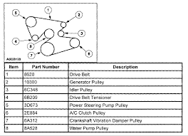 2002 ford windstar serpentine belt diagram 3 8l the belt tensioner