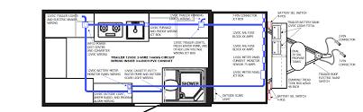 camper trailer 12 volt wiring diagram wirdig