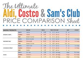 The Ultimate Aldi Costco Sams Club Comparison Chart