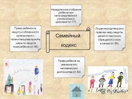 Презентация на тему Курсовая работа Павловой П М Введение Что  8 Право