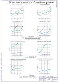 Диплом проектирование СТО грузовых автомобилей с разработкой  Технико экономическое обоснование дипломного проекта Генеральный план проектируемого