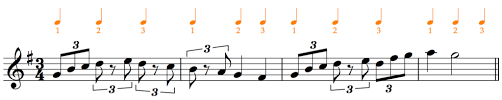 1 line 2 lines 3 lines 4 lines 5 lines 6 lines. How To Add Bar Lines Exercises For All Grades School Of Composition