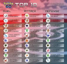 New Top 10 Rankings Infographic U Professor_kukuis 11 21