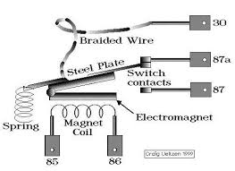 bosch relay wiring diagram 5 pole schematics and wiring diagrams 5 pole relay wiring the h a m b