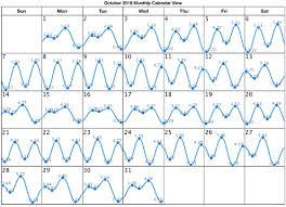 San Diego Tide Chart Tide Charts San Diego Apr2018 California Induced Info