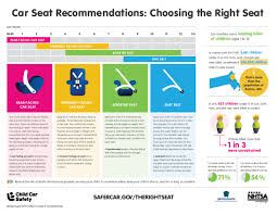 car seat law wisconsin booster laws
