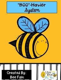 Bee Behaviour Chart Behavior Charts Bee Havior Charts Behaviour Chart