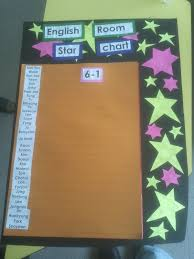 Class Management Idea The Star Chart And English Market