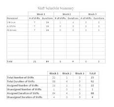 Roster Sheet Template Nursing Schedule Template Monthly Staff Roster Templates