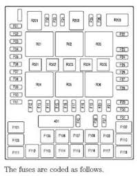 2008 f450 fuse panel diagram 2008 wiring diagrams online