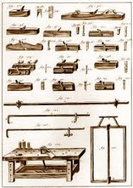 woodworking tools names. looking back at the woodworking tools and equipment used by america\u0027s 17th century craftsmen. names a