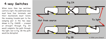 leviton 4 way switch wiring diagram 3 Way Switch Wiring Schematic 3 way switch troubleshooting diy wiring schematic for 3 way switch