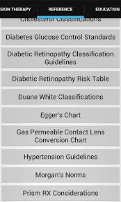 Professional Clinical Tools 1 2 Apk Download Android