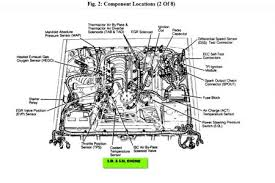 engine diagram 06 mazda 3 petaluma 1991 ford bronco temperature gaugesending unit2 terminals