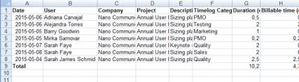 Project Time Tracking Follow Time Spent In A Project Groupcamp
