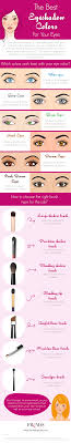 best eyeshadow colors for eyes infographic