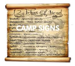 38 Right Sicarrii 12 Tribes Chart