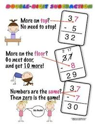 Subtraction With Regrouping Anchor Chart Math Charts