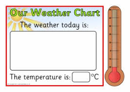 Blank Weather Data Chart Weather Primary Teaching Resources Printables Sparklebox