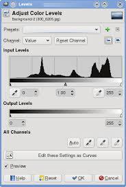 Imagico Photo Log Essays Why You Should Not Use Levels Adjustment