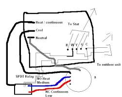 retrofit variable speed blower motor payne furnace page 2 see diagram