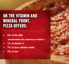 pizza vitamininerals