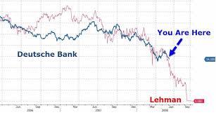Lehman Brothers Stock Chart Chart Is Deutsche Bank The New Lehman Brothers