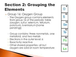 Group 16 Periodic Table Slide 32 Pictures Fine Oxygen The Contains ...