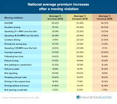 Allstate Life Insurance Quote Interesting Car Insurance Quotes Allstate Classy Life Insurance Quotes Allstate