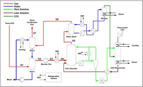 wiring diagram for freezer thermostat on wiring images free Heatcraft Wiring Diagrams wiring diagram for freezer thermostat on wiring diagram for freezer thermostat 16 heatcraft freezer wiring diagram true refrigerator compressor wiring heatcraft refrigeration wiring diagrams