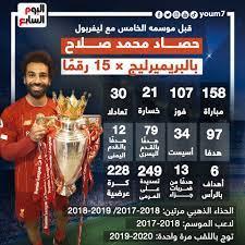 حصاد هجومى مثير لـ محمد صلاح مع ليفربول فى الدوري الإنجليزي.. إنفوجراف -  اليوم السابع
