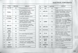 lexus rx300 amp wiring diagram wiring library lexus fuse box diagram wire panel fresh wiring schematics engine factory amplifier ford expedition location electrical