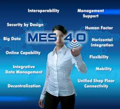 The Mes Mpdv The Answer To Industry 4 0 Future Concept Mes 4 0 By