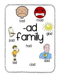 Word With Ad 18 Best Word Families Images Sight Words Word Families Family