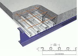 post corrugated metal roofing flashing details
