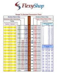 20 Gauge Dram Equivalent Chart 20 Gauge Dram Equivalent Chart Shotgunworld Com Black