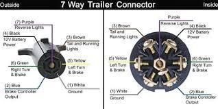 7 pin towing plug wiring diagram 7 blade trailer plug wiring diagram at Wiring Diagram Trailer Plug 7 Pin