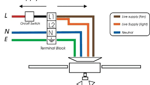 touch lamp wiring diagram diagram touch dimmer switch lamp wiring lamp switch wiring diagram touch lamp wiring diagram 3 way touch lamp switch wiring diagram free download wiring 3 way