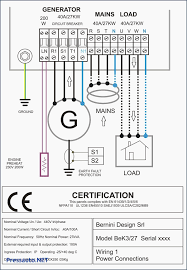 home panel wiring diagram new house distribution board wiring Clayton Mobile Home Wiring Diagram home panel wiring diagram new house distribution board wiring diagram inspirationa wiring diagram
