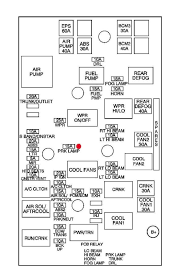 cobalt fuse diagram wiring diagrams online